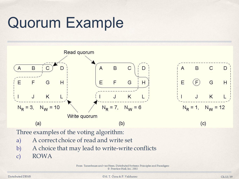 Quorum Example Three examples of the voting algorithm:
