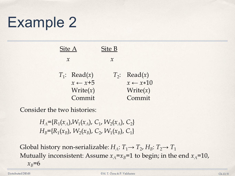 Example 2 Site A Site B x x T1: Read(x) T2: Read(x) x ← x+5 x ← x∗10