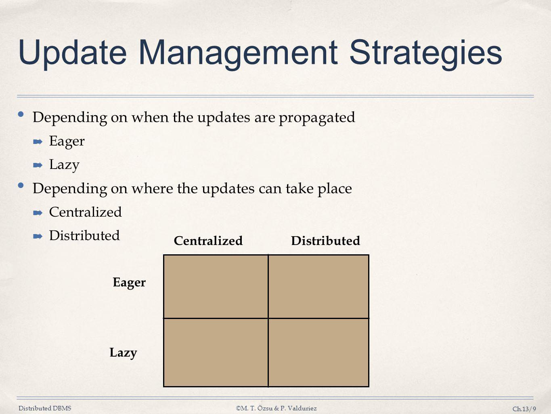 Update Management Strategies