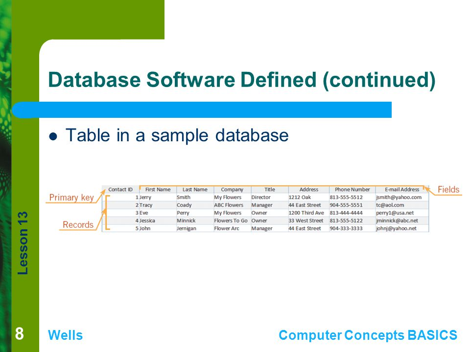 Database Software Defined (continued)