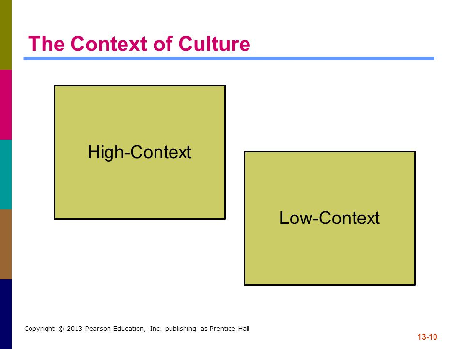 The Context of Culture High-Context Low-Context