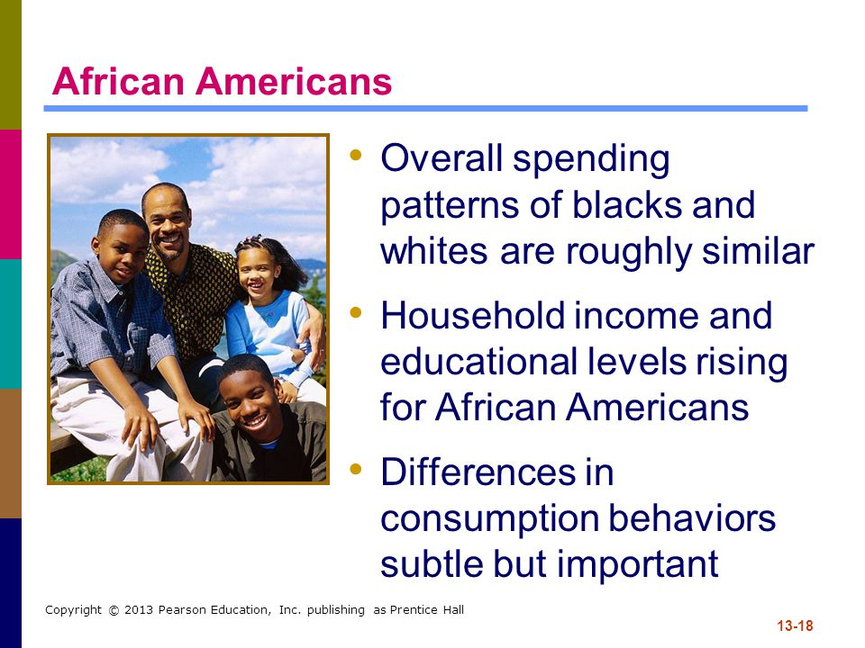 Overall spending patterns of blacks and whites are roughly similar