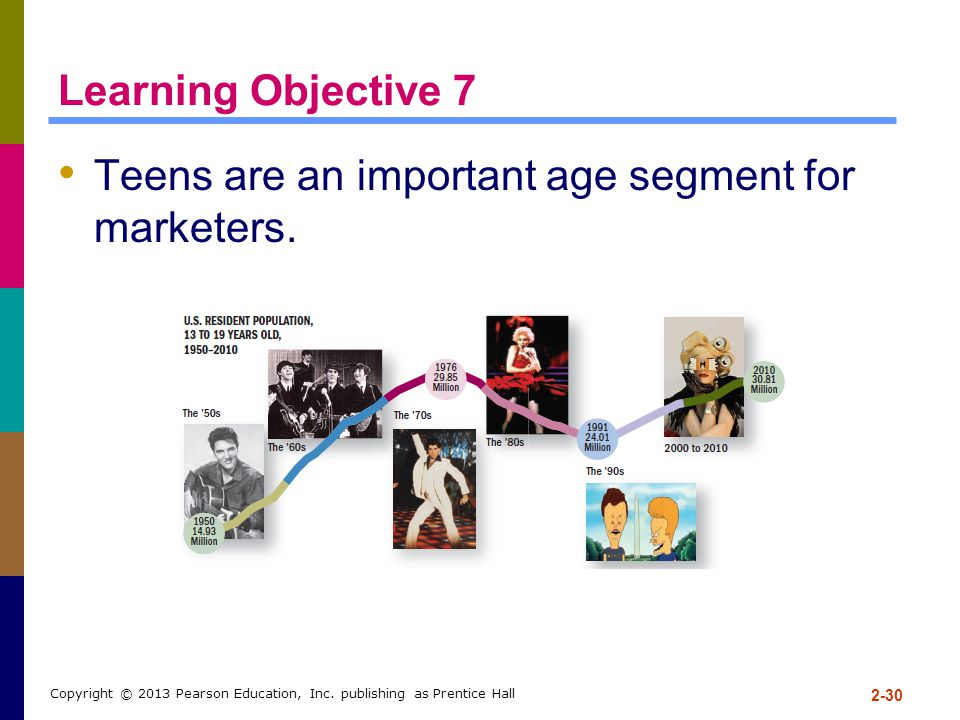 Teens are an important age segment for marketers.