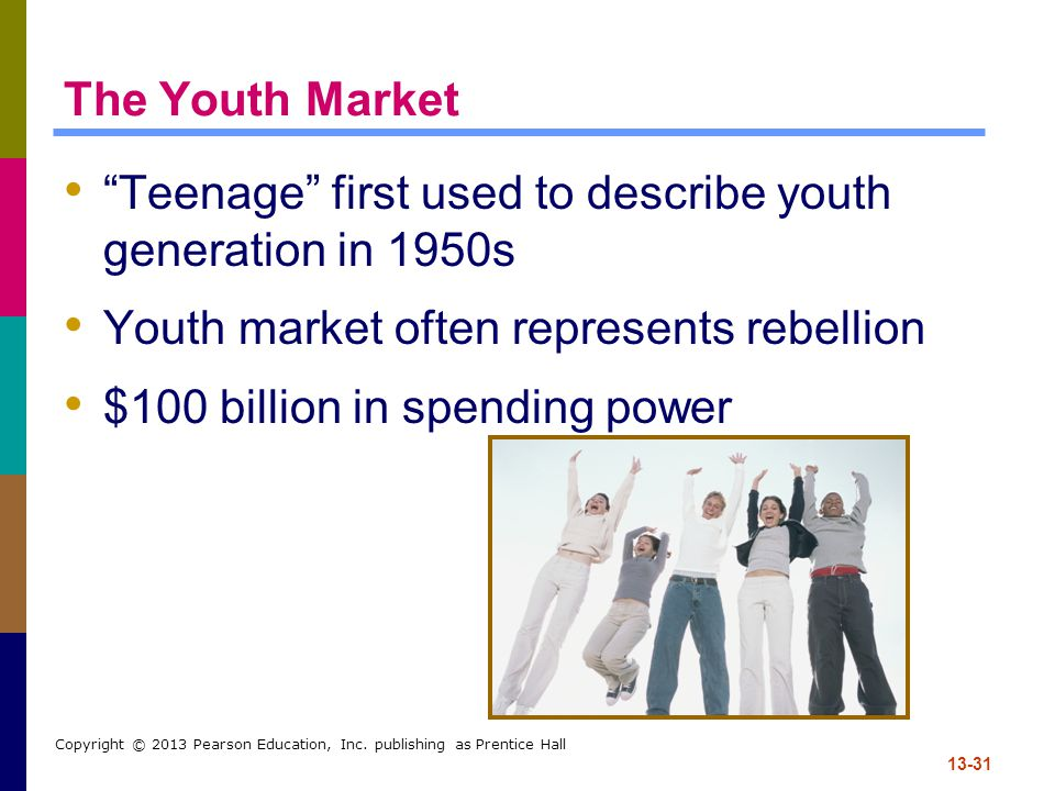 Teenage first used to describe youth generation in 1950s