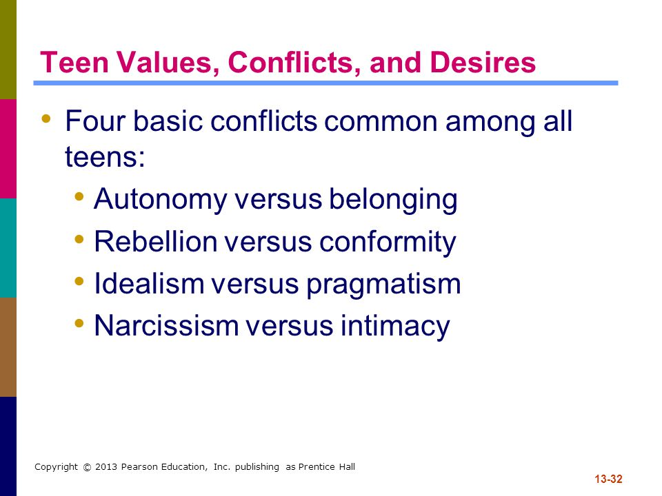 Teen Values, Conflicts, and Desires