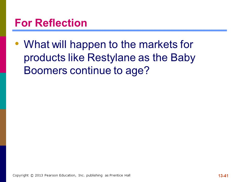 For Reflection What will happen to the markets for products like Restylane as the Baby Boomers continue to age