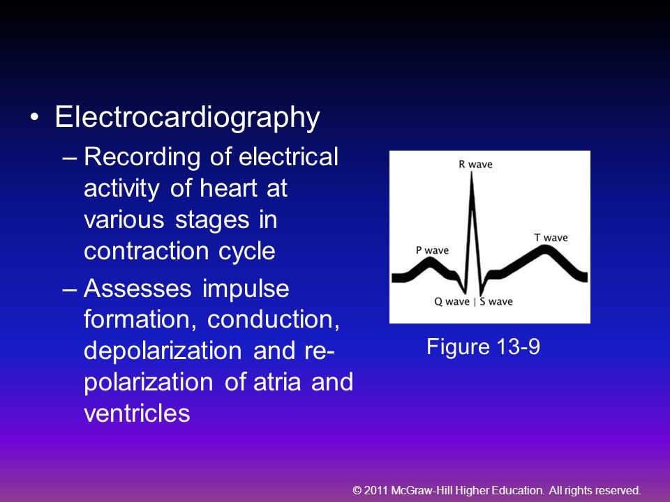 Electrocardiography Recording of electrical activity of heart at various stages in contraction cycle.