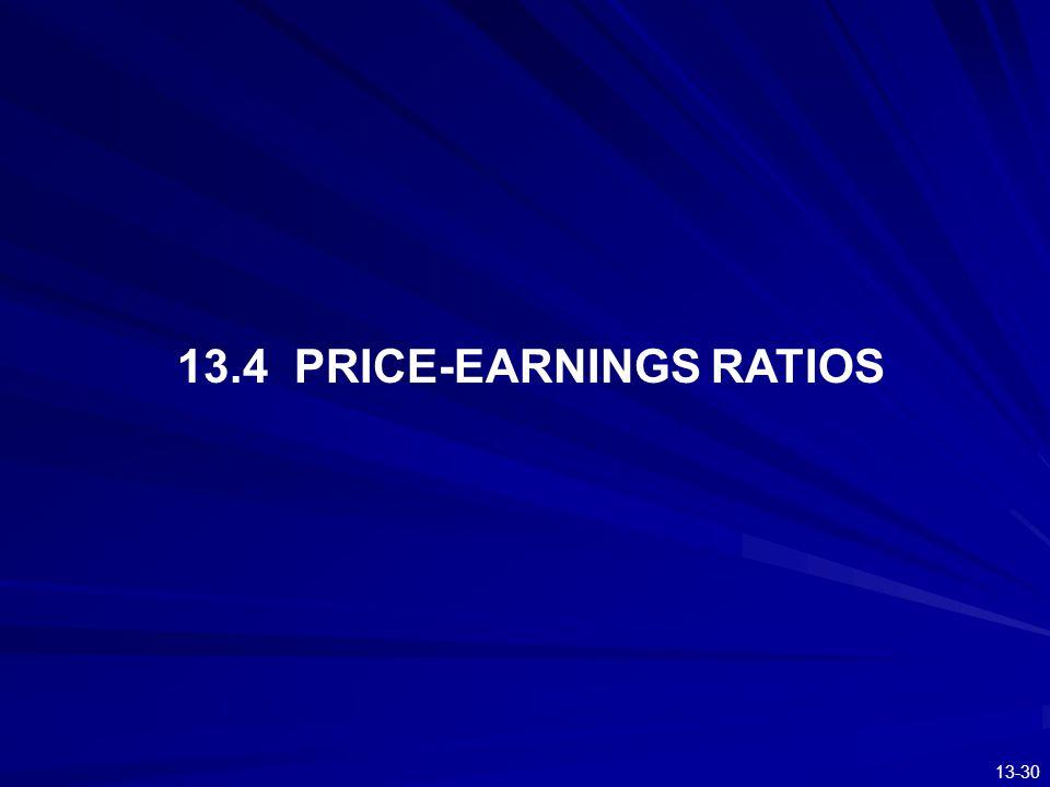13.4 PRICE-EARNINGS RATIOS