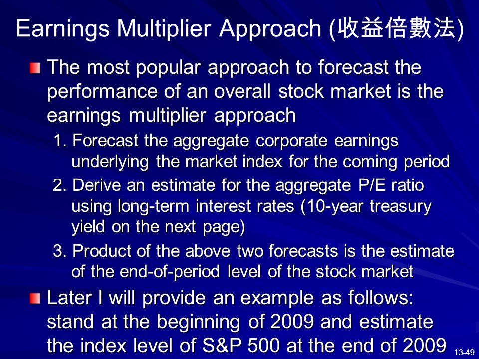Earnings Multiplier Approach (收益倍數法)