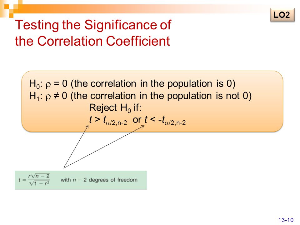 Testing the Significance of the Correlation Coefficient