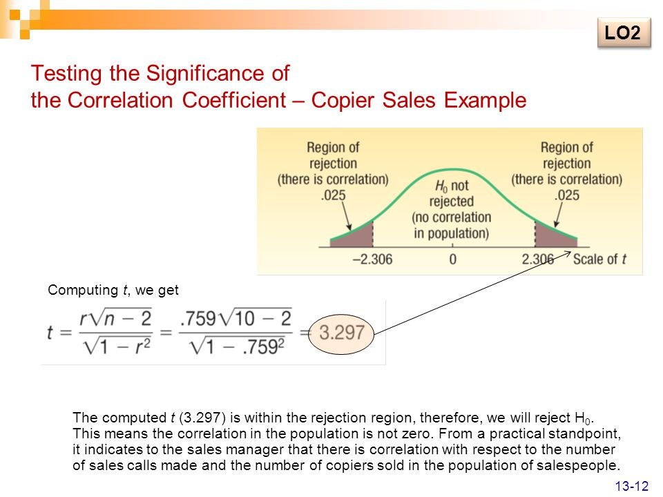 LO2 Testing the Significance of the Correlation Coefficient – Copier Sales Example. Computing t, we get.