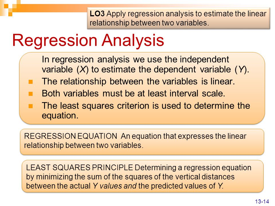 LO3 Apply regression analysis to estimate the linear relationship between two variables.