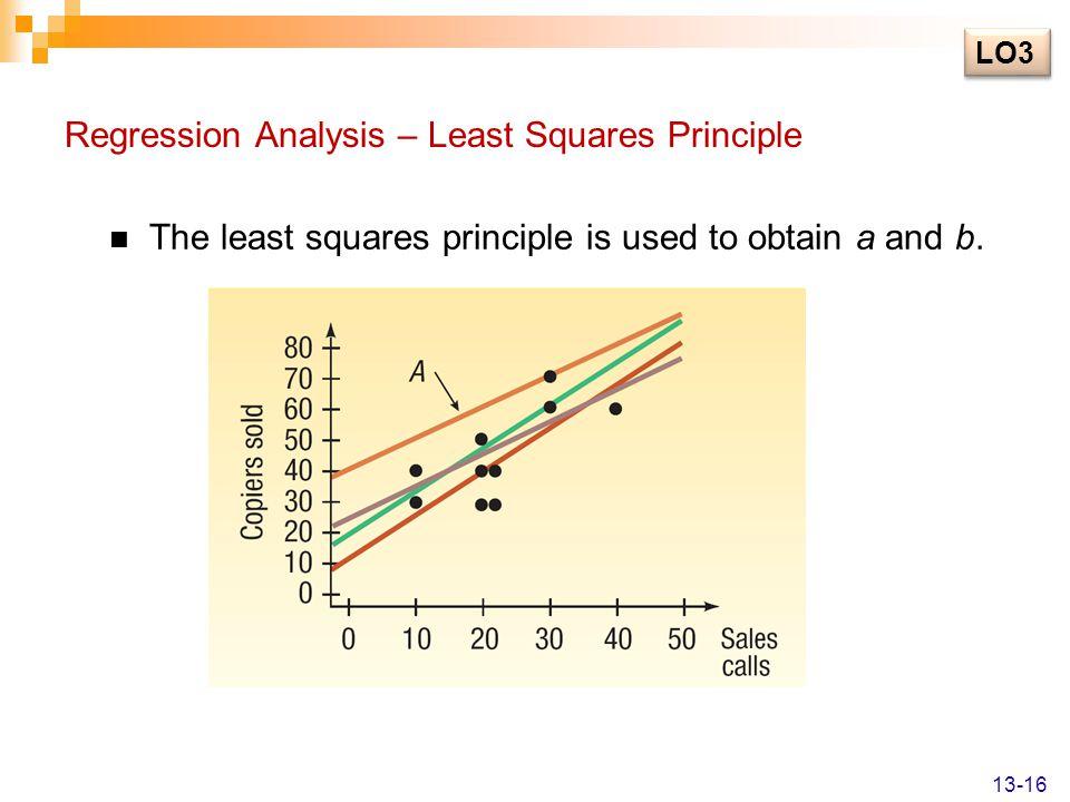 Regression Analysis – Least Squares Principle