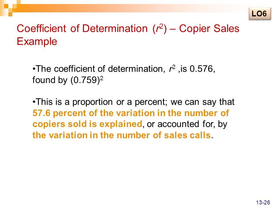 Coefficient of Determination (r2) – Copier Sales Example