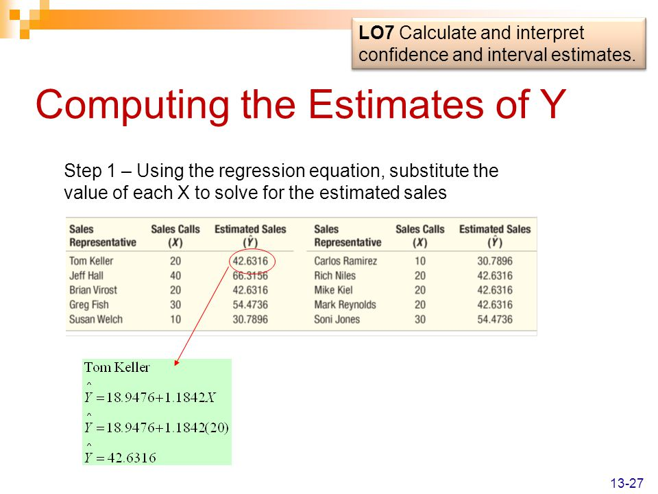 Computing the Estimates of Y