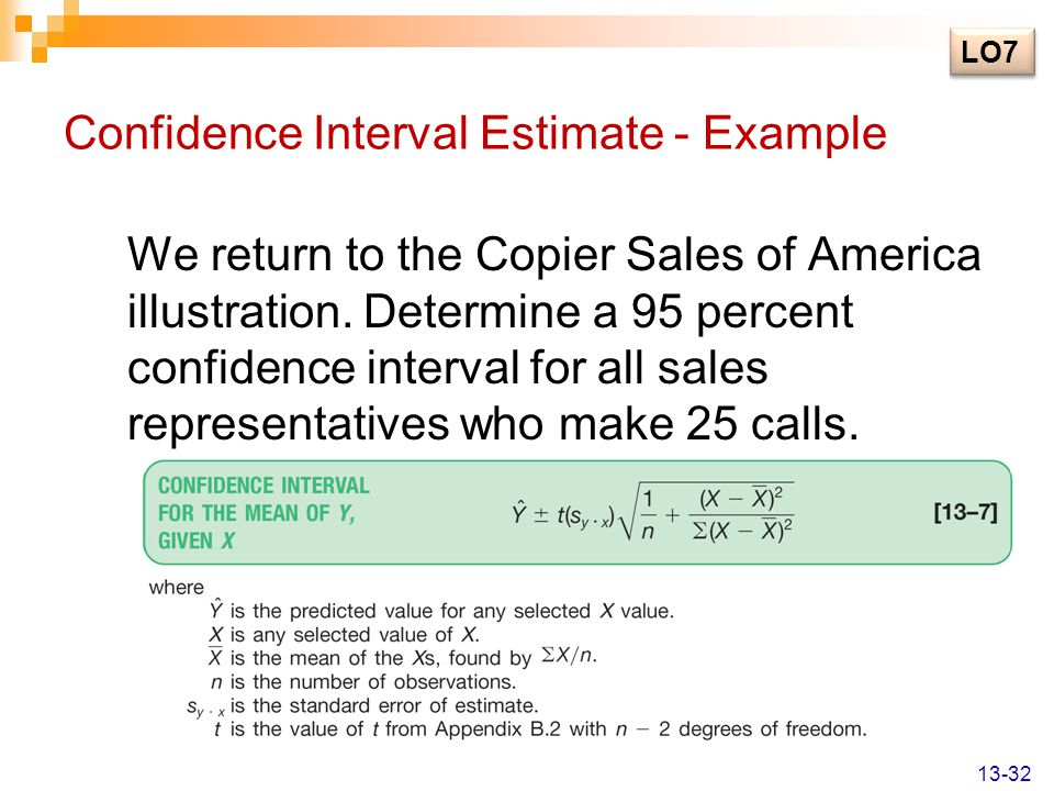 Confidence Interval Estimate - Example