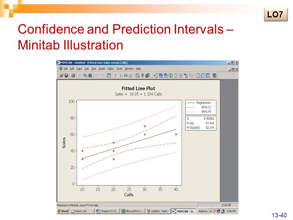 Confidence and Prediction Intervals – Minitab Illustration
