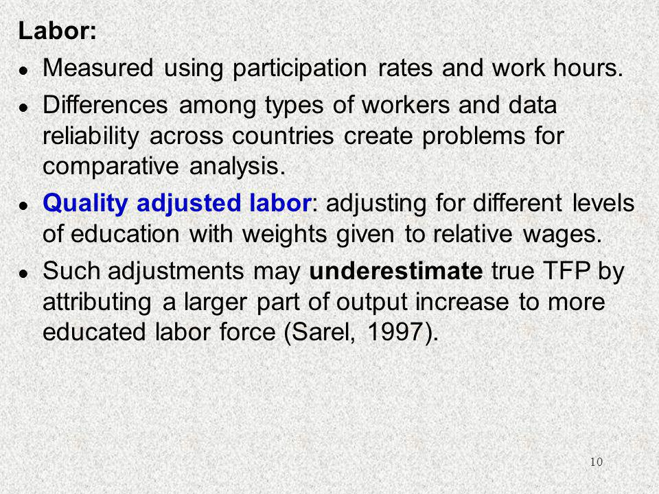 Labor: Measured using participation rates and work hours.