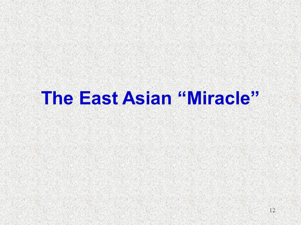 The East Asian Miracle
