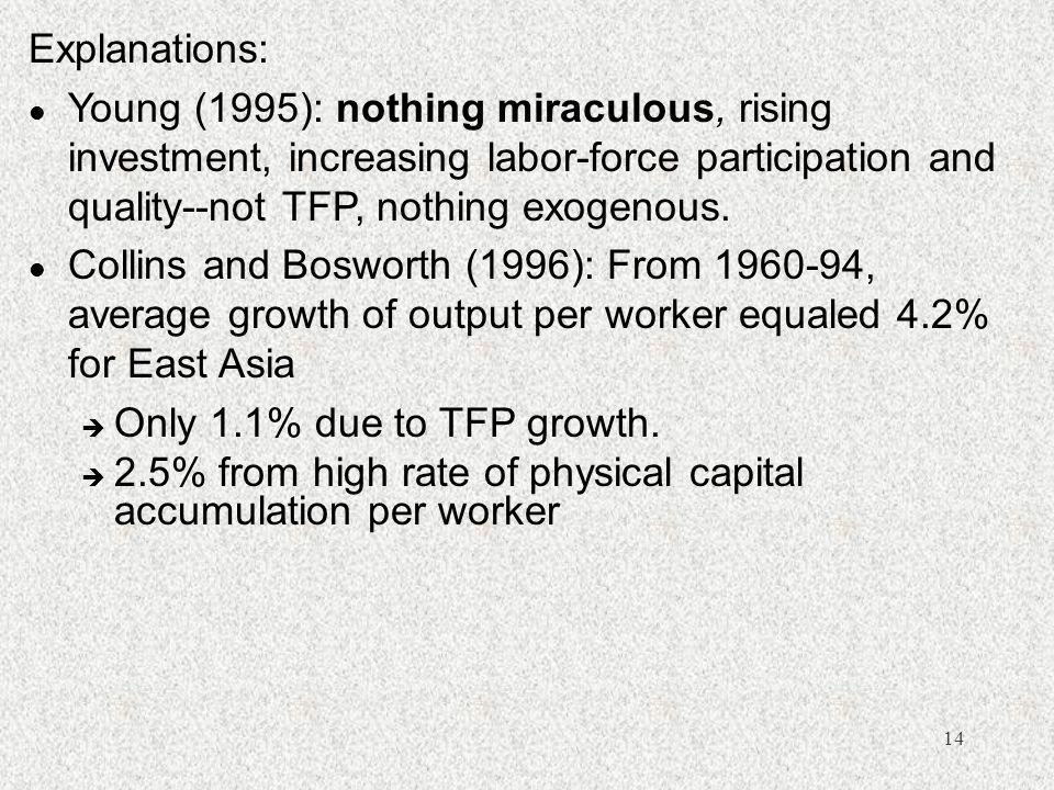 Explanations: Young (1995): nothing miraculous, rising investment, increasing labor-force participation and quality--not TFP, nothing exogenous.