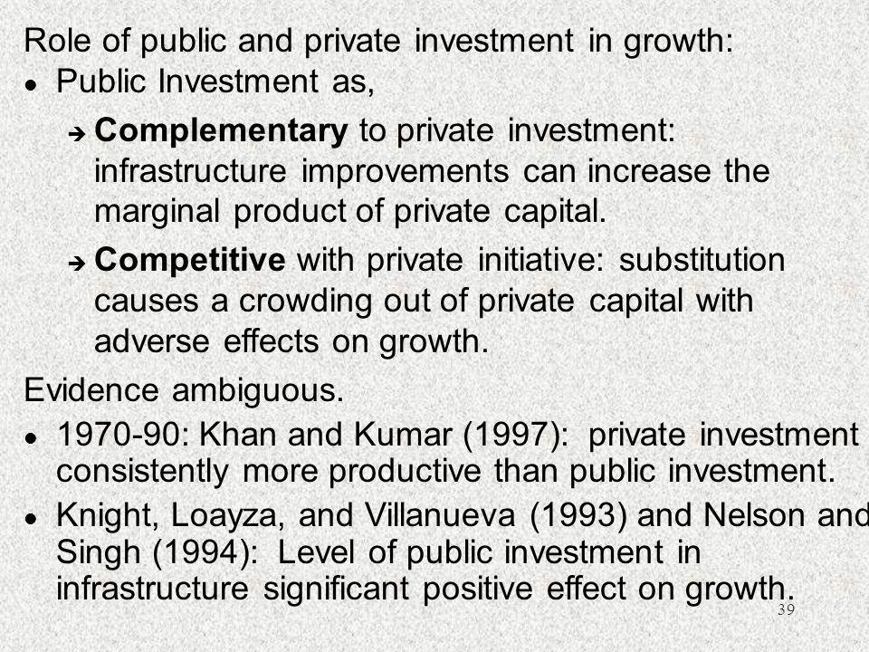 Role of public and private investment in growth: