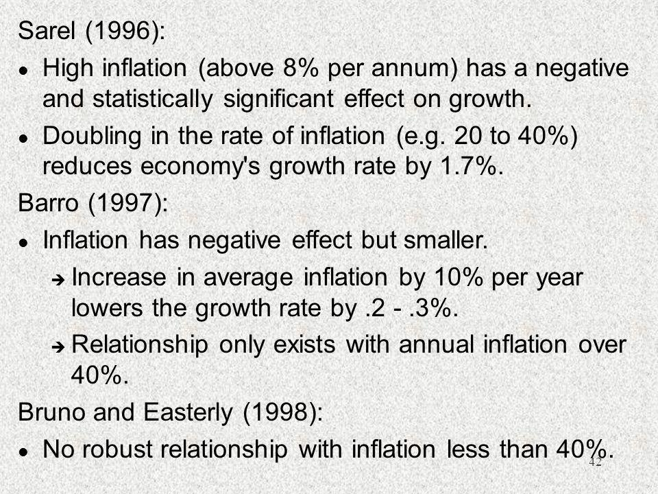 Sarel (1996): High inflation (above 8% per annum) has a negative and statistically significant effect on growth.