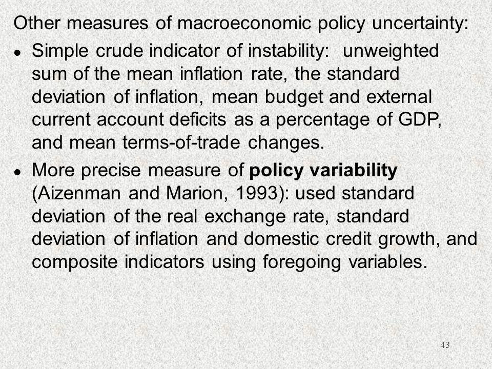 Other measures of macroeconomic policy uncertainty: