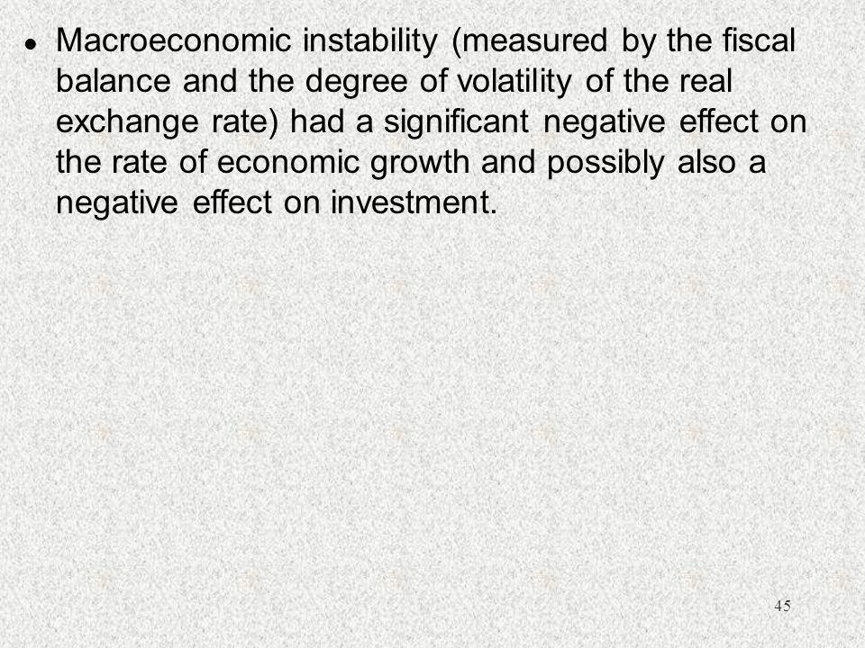 Macroeconomic instability (measured by the fiscal balance and the degree of volatility of the real exchange rate) had a significant negative effect on the rate of economic growth and possibly also a negative effect on investment.