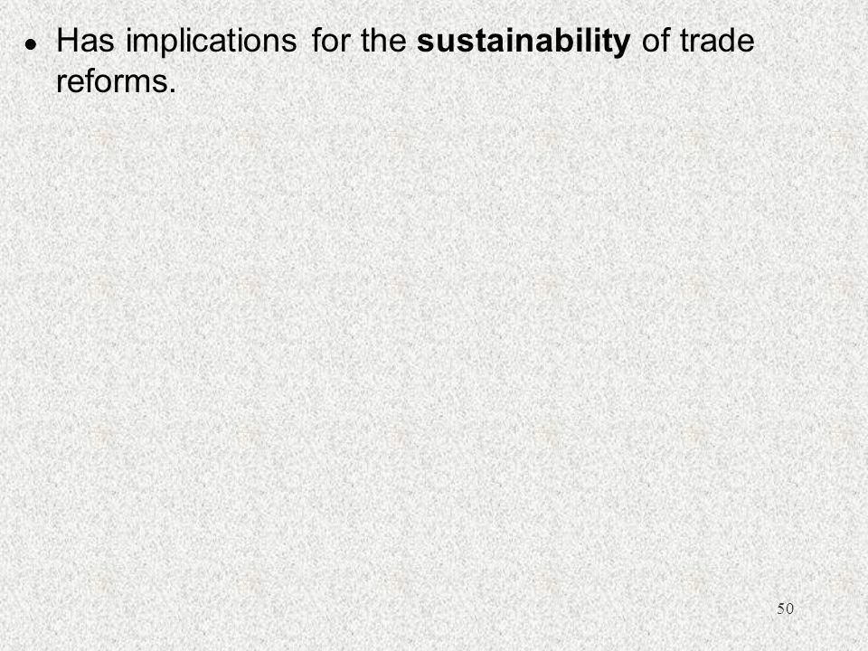 Has implications for the sustainability of trade reforms.