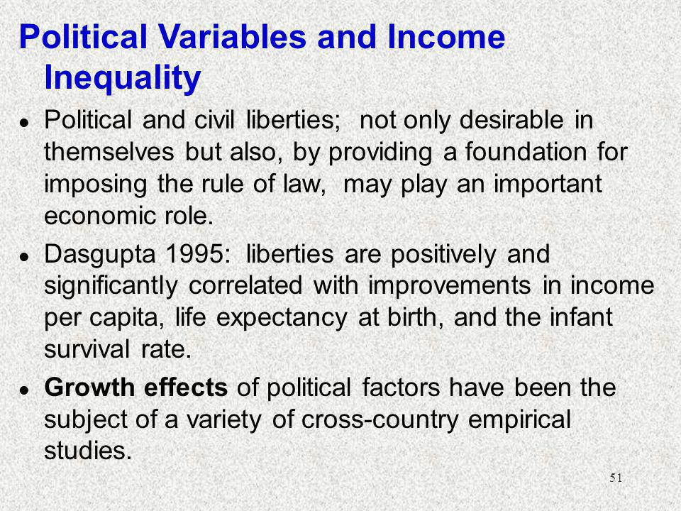 Political Variables and Income Inequality