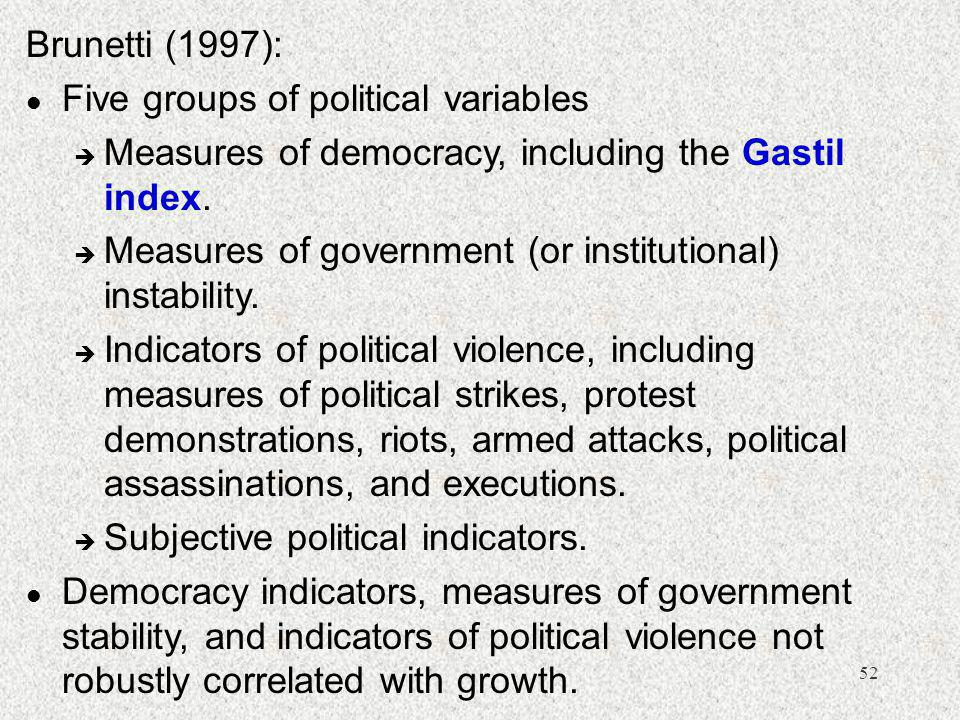 Brunetti (1997): Five groups of political variables. Measures of democracy, including the Gastil index.
