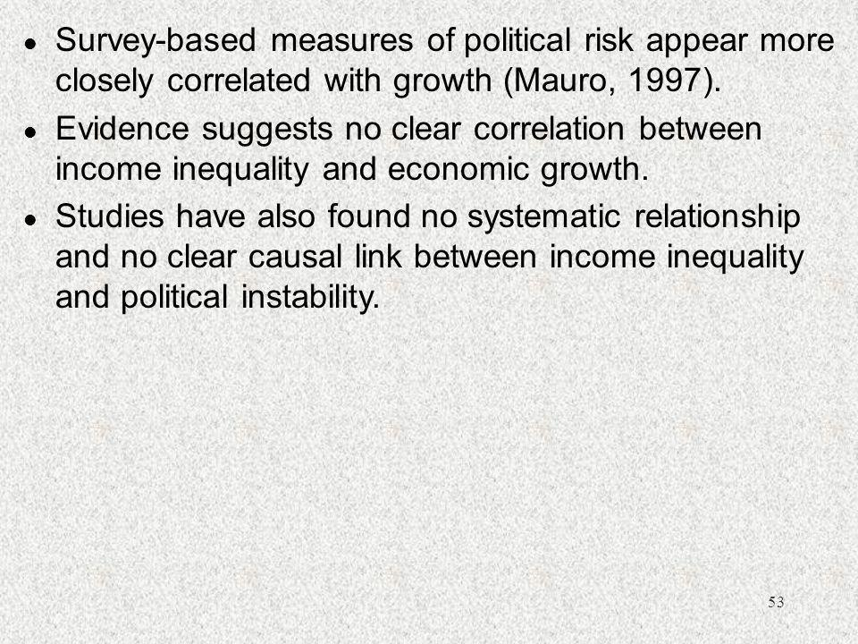 Survey-based measures of political risk appear more closely correlated with growth (Mauro, 1997).