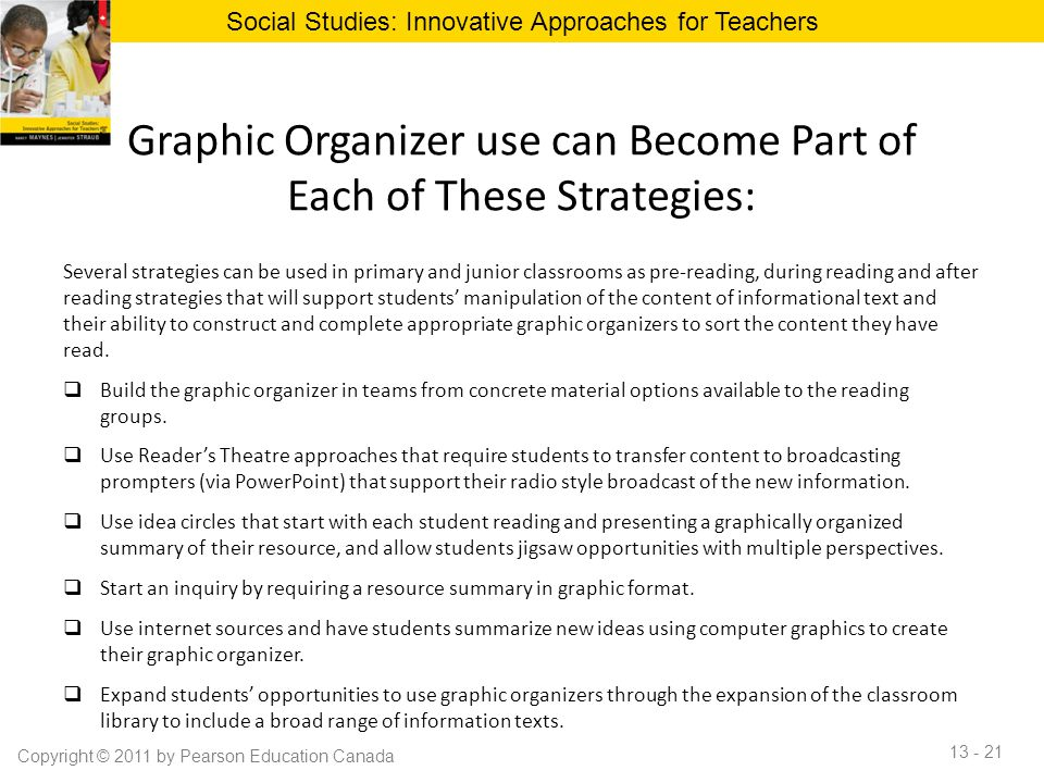 Graphic Organizer use can Become Part of Each of These Strategies: