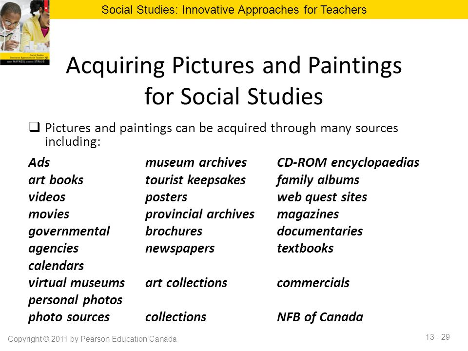 Acquiring Pictures and Paintings for Social Studies