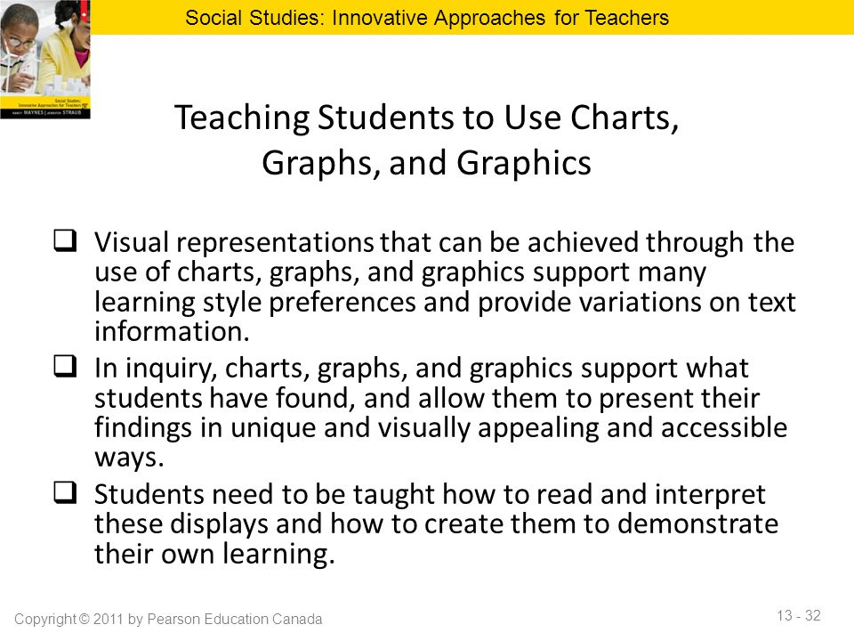 Teaching Students to Use Charts, Graphs, and Graphics
