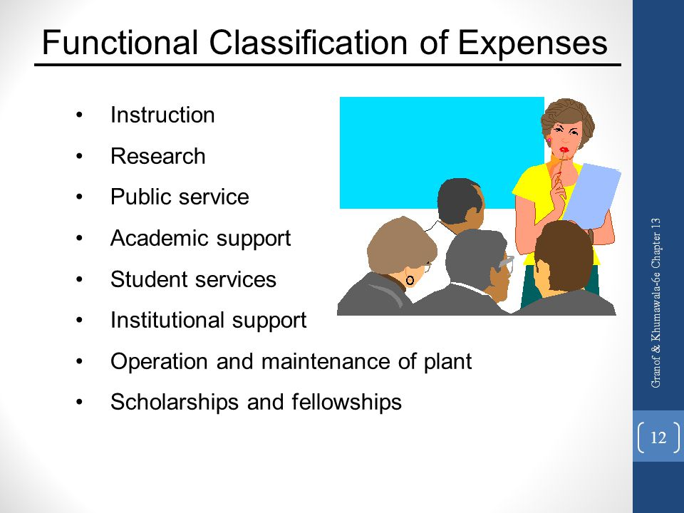 Functional Classification of Expenses