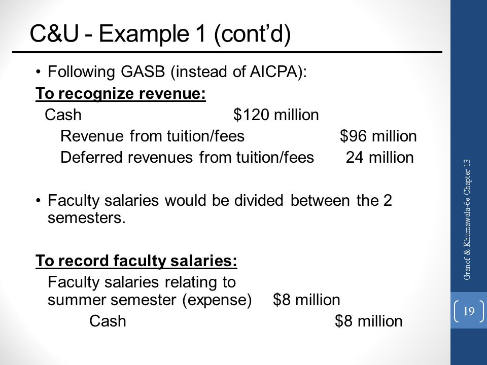 C&U - Example 1 (cont'd) Following GASB (instead of AICPA):