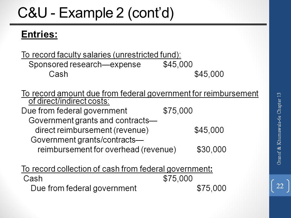 C&U - Example 2 (cont'd) Entries: