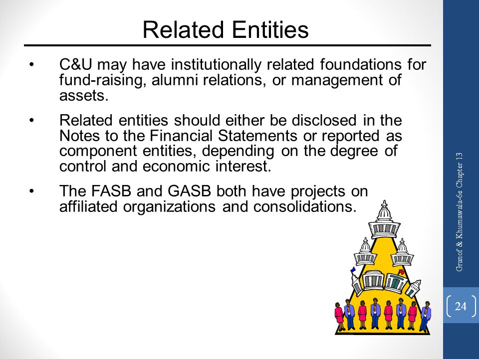 Related Entities C&U may have institutionally related foundations for fund-raising, alumni relations, or management of assets.