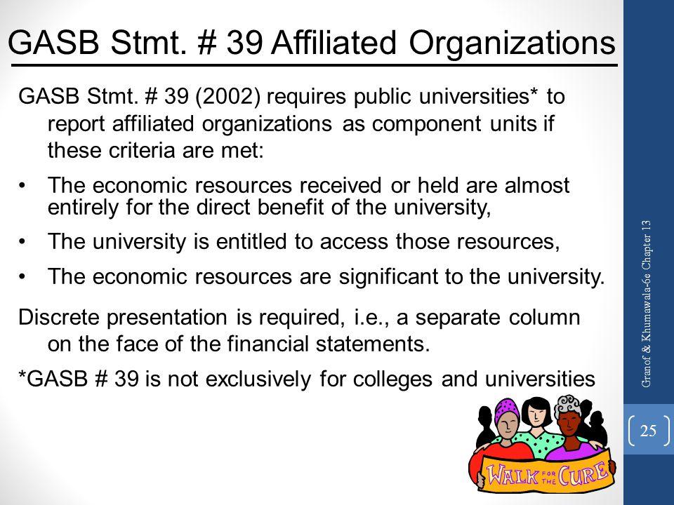 GASB Stmt. # 39 Affiliated Organizations