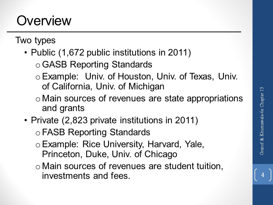 Overview Two types Public (1,672 public institutions in 2011)