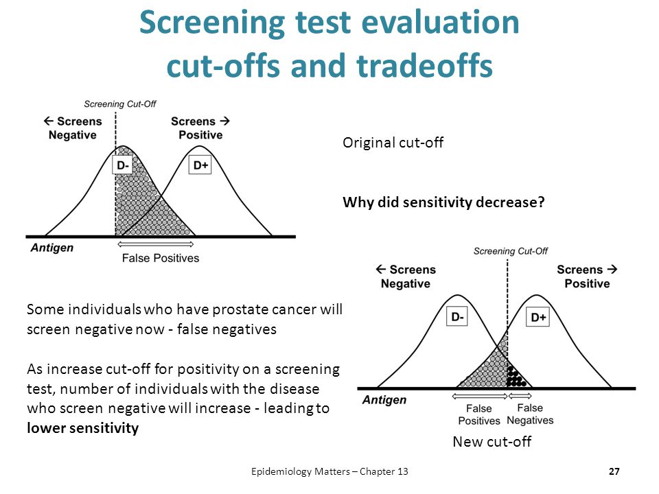 Screening test evaluation cut-offs and tradeoffs