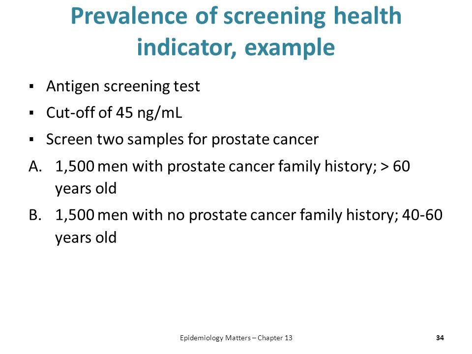 Prevalence of screening health indicator, example