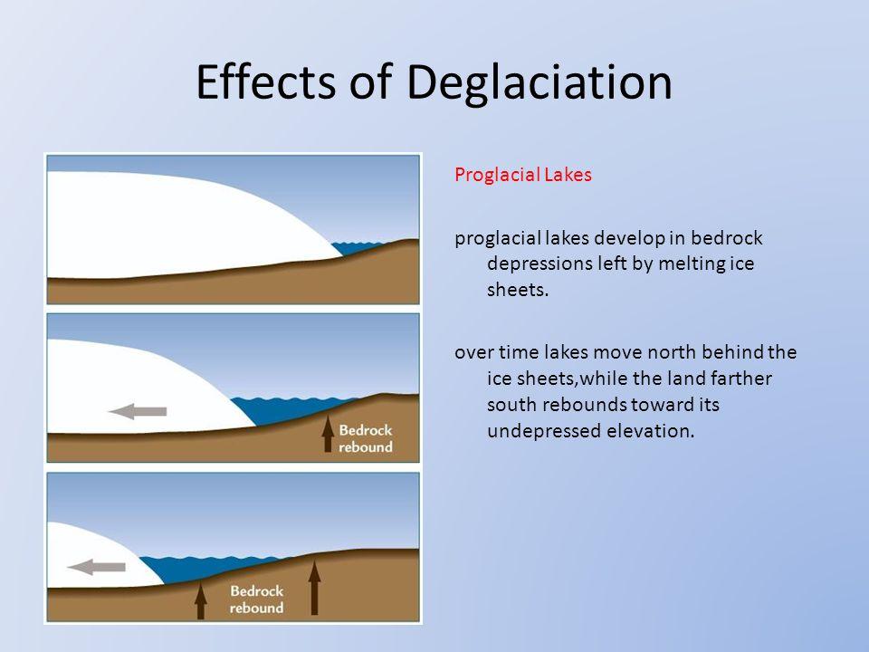 Effects of Deglaciation