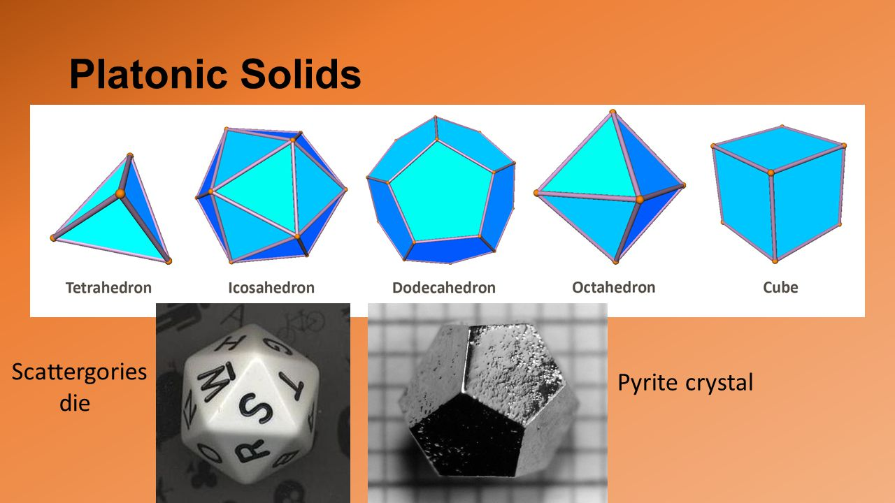 Platonic Solids Pyrite crystal Scattergories die