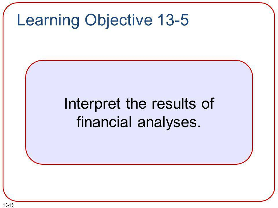 Interpret the results of financial analyses.