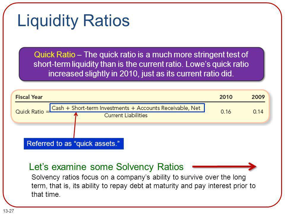 Liquidity Ratios Let's examine some Solvency Ratios