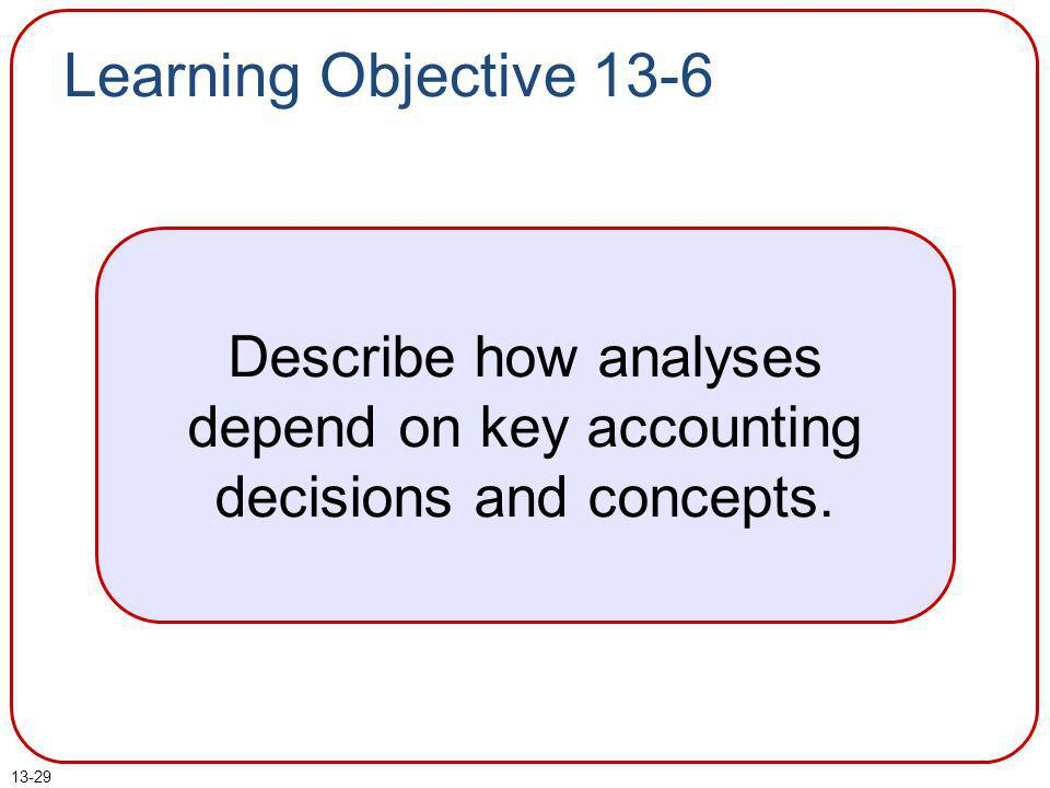 Describe how analyses depend on key accounting decisions and concepts.
