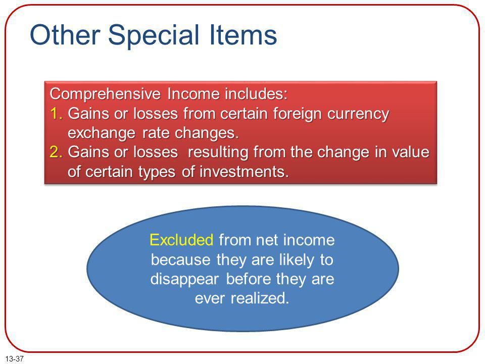 Other Special Items Comprehensive Income includes: