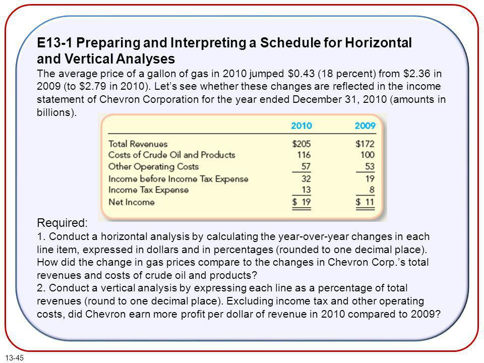 E13-1 Preparing and Interpreting a Schedule for Horizontal